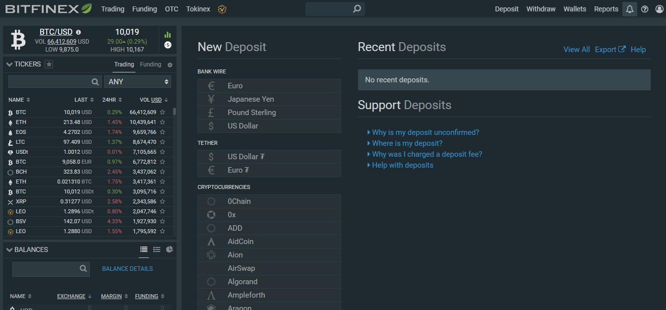 Bitfinex: deposit, fees, options – TradeSanta